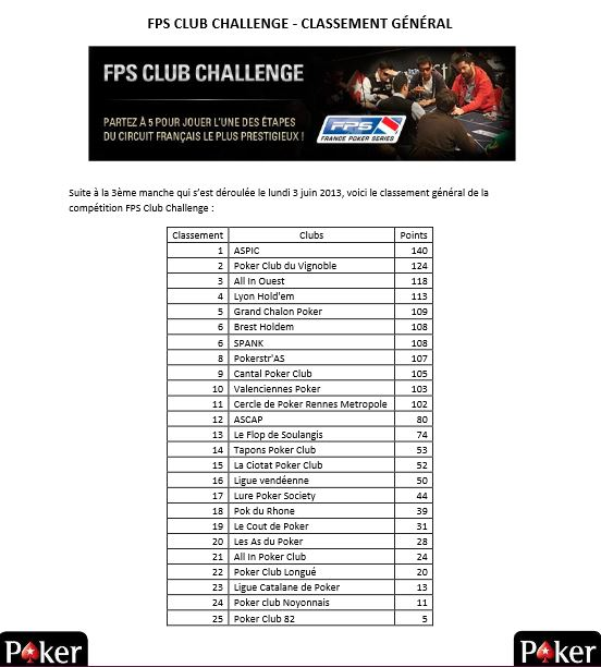 Classement_FPS_Club_04062013.JPG