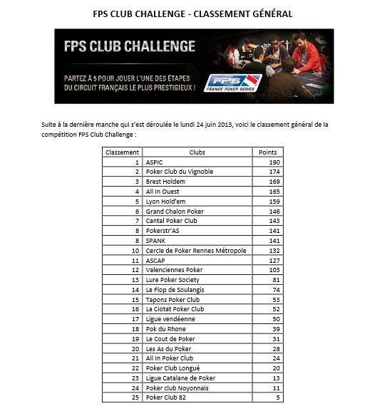 Classement_FPS_Club_24062013.JPG