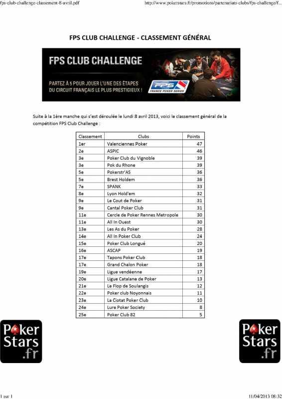 fps-club-challenge-classement-8-avril.jpg